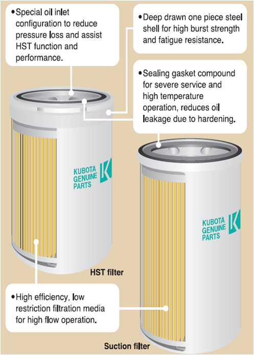 hydraulic filters 1